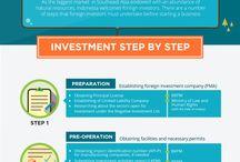 Invest in Indonesia