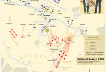 Maps of battlefields