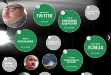 Infografias de Pato / Infografias infographics
