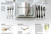 Etiketa stolování/Dining Etiquette