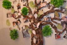 Libby Family tree project
