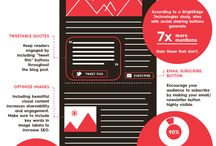 Pinterest Marketing / Pictures, Tips and Infographics focused on how businesses can better use Pinterest for marketing