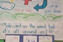 fdk wind inquiry