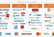 Financial Ecosystem Images