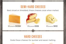 the love of cheese