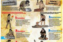 Edades de la Prehistoria.