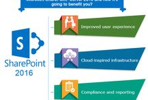 SharePoint Updates / Get Microsoft SharePoint Updates, Information and Its Resources.