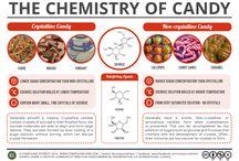 Makeisten kemiaa