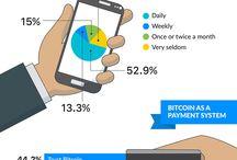 Digital Money / Bitcoin, CryptoCurrencies, Fintech News