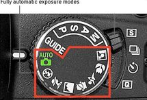 How to use manual mode dslr