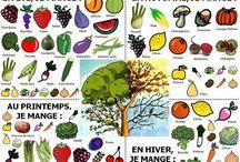 les saisons/nourriture