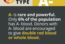 Blood Type Facts / Every blood type has the power to save lives. Learn how to target your blood type and maximize your blood donation.