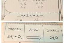 Teaching Chemistry- Equations and Reactions
