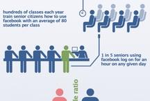Senior Citizens & Technology