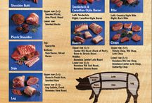 Recetas Cerdo