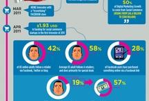 Social Media Infographics / #SocialMedia #Infographics