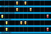 Drink Recipes: Beer