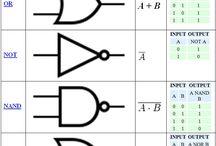 IC Logic
