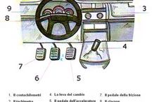 Learn Italian - Transportation / Picture board with Italian vocabulary about transportation