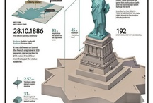 World's Wonders Infographics