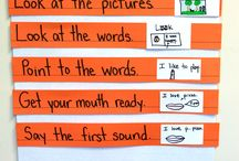 Anchor Charts / Classroom visual reminders of student learning (strategies, procedures, behaviors, ideas). Charts that students refer to to support their literacy learning and independent work should be placed in classroom spaces where they make the most sense for viewing and using (small group spaces, large group spaces, centers/stations, etc.).