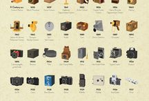 Photography Infographics