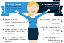 Confidence, Goal Setting and Motivation