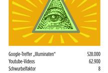 Aluhut-Quartett / Wahnwitz to go – Dieses Spiel ist unverzichtbar für alle Verschwörungstheoretiker und jene, die es noch werden wollen. 32 Verschwörungstheorien in 8 Quartetten. Der Aluhut glüht. Vom Reichsbürger bis zum Impfgegner. Ein Spiel für die Hohlerde und die flache Erde.