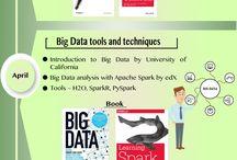 Data & Eng.