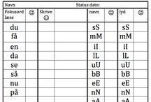 Vurdering For Læring VFL / Ideer til målstyret undervisning/synlig læring.
