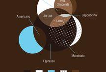Yum: Coffee