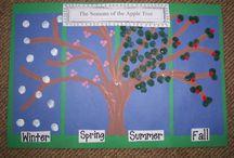 Grade 1 science