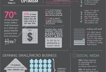 Smallbiz Solutions / Are you a small business owner?  This board is for you.  We have pinned infographics, great tips, quotes and more to help you increase your productivity, marketing reach and sales.