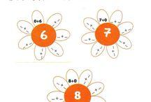 Μαθηματικά α ταξη