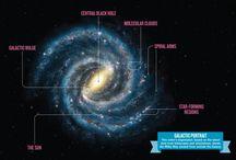 Space & Celestial Bodies