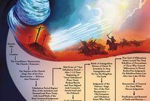Bible Journey Future Event