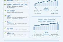 Stats_info_graph
