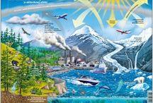 podnebie