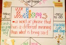 Ideas on Idioms / Fun ideas to teach Idioms.