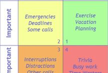 How to Prioritise