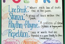 Poetry and Figurative Language