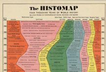 civilizations maps