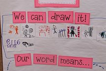 Kindergarten Classroom Anchor Charts / Anchor charts for the kindergarten classroom