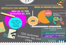 Producción propia: infografías / Infografías credas por el personal del Servicio de Biblioteca de la UEx