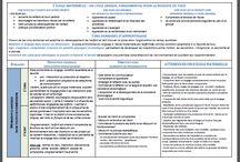 Programmes 2015 & prog... / Nouveaux programmes et progressions / programmations / cahiers de réussites / évaluations ... qui en découlent
