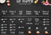 Cucina  - trucchi