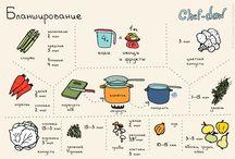 cookery - основное