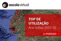 TOP de Utilização do 2.º período da Escola Virtual / O Real Colégio está em 4º LUGAR no Top de utilização da Plataforma Escola Virtual no 2º Período! O Top de utilização da Plataforma Escola Virtual, é composto por todas as Escolas Públicas e Privadas em Portugal!!! Queremos assim desejar os Parabéns a todas as alunas e a todos os alunos!! Saiba mais em www.escolavirtual.pt #realcolegiodeportugal #rcp #escolavirtual #toputilização #bestschool #lisboa #portugal