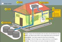 Cisternas agua chuva