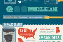 Social Media and Emergency Management / by Ines Mergel